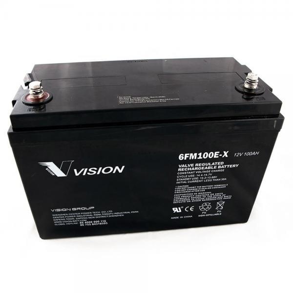 Goal Zero Ersatzbatterie für AGM-Yeti