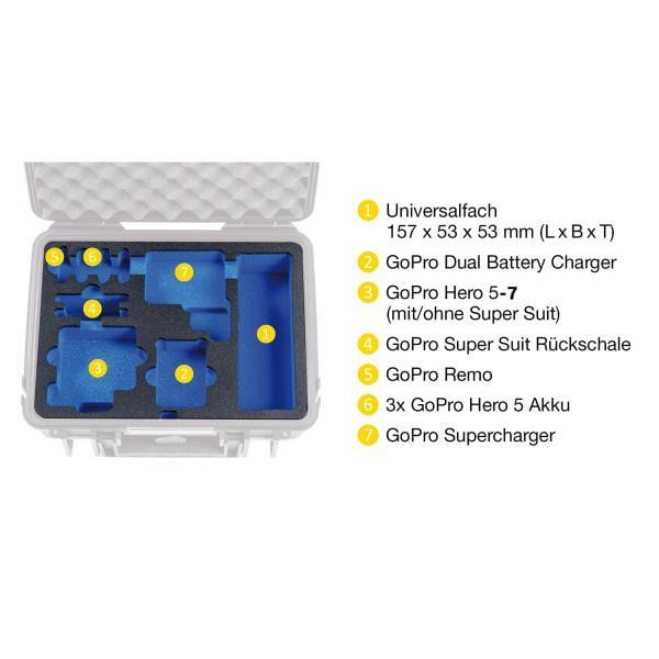 B&W Outdoor Case 1000 GoPro HERO5-7 Edition
