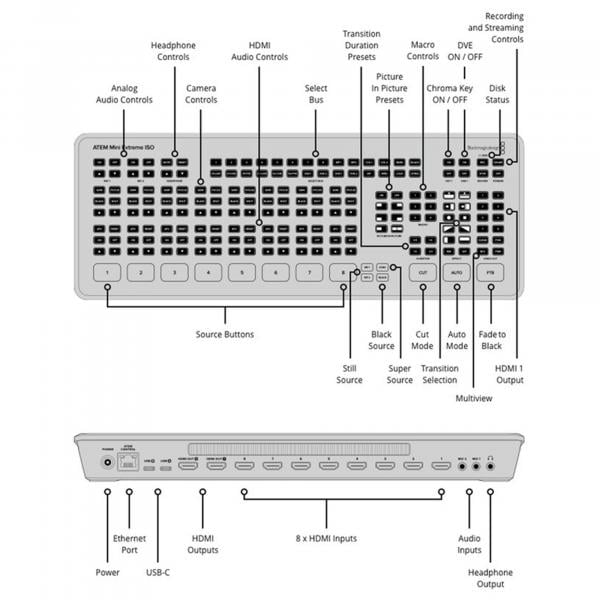 Blackmagicdesign ATEM Mini Extreme ISO