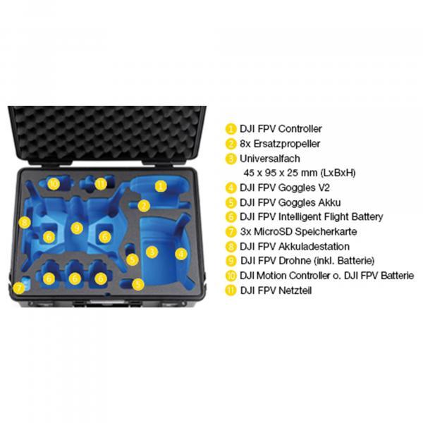B&W Case 6000 Custom Einsatz Set für DJI FPV Combo